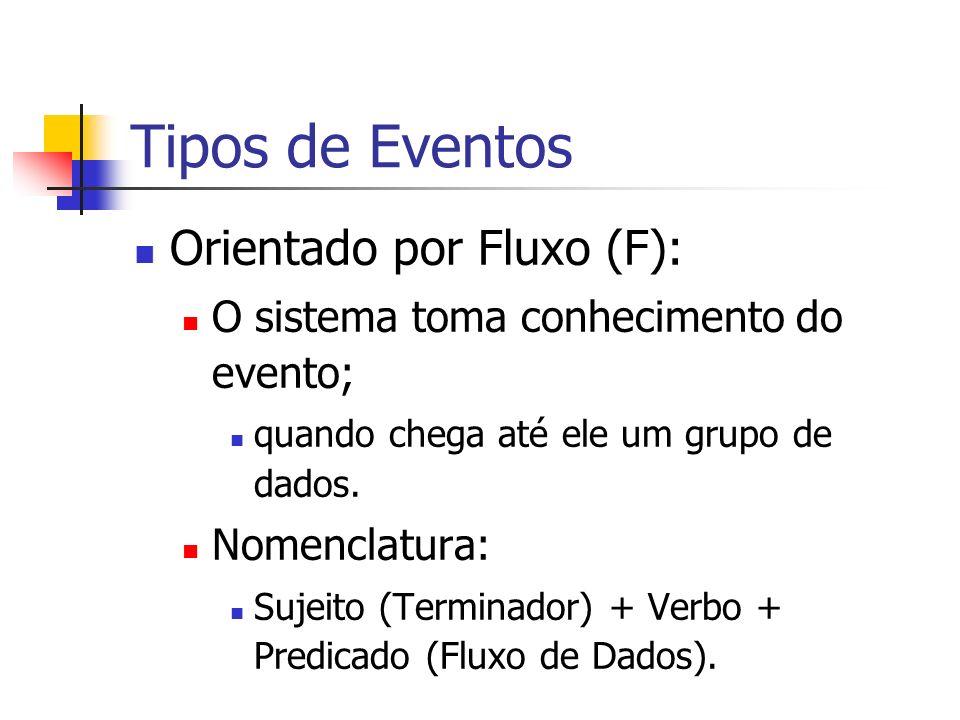Tipos de Eventos Orientado por Fluxo (F): O sistema toma conhecimento do evento; quando chega até ele um grupo de dados. Nomenclatura: Sujeito (Termin