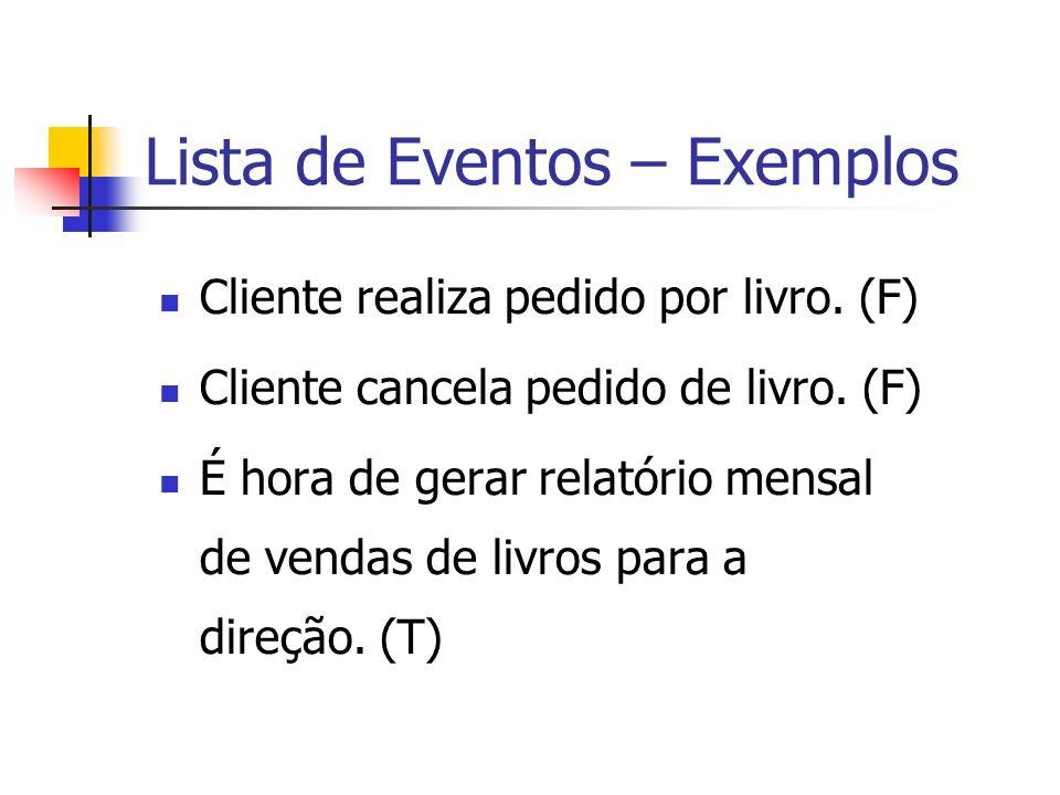 Lista de Eventos – Exemplos Cliente realiza pedido por livro. (F) Cliente cancela pedido de livro. (F) É hora de gerar relatório mensal de vendas de l