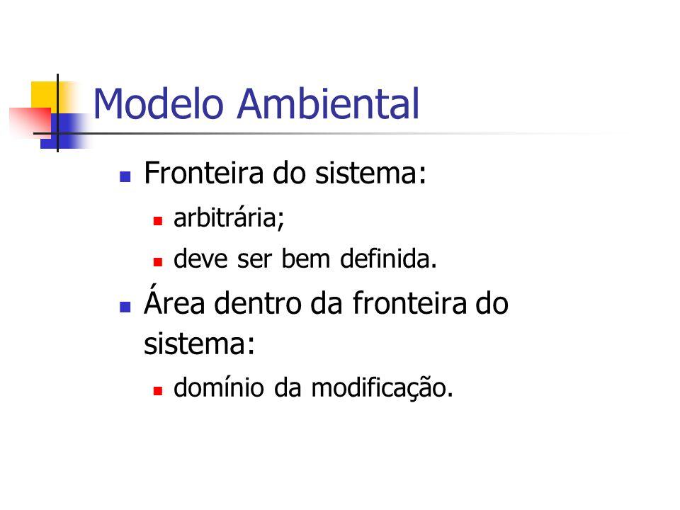Modelo Ambiental Fronteira do sistema: arbitrária; deve ser bem definida. Área dentro da fronteira do sistema: domínio da modificação.