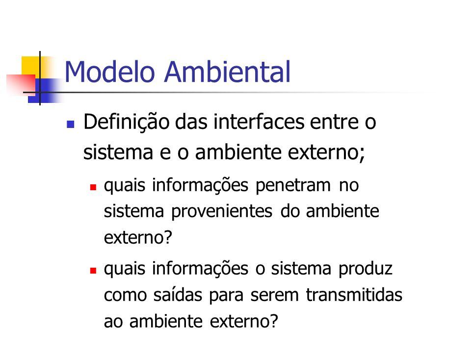 Modelo Ambiental Definição das interfaces entre o sistema e o ambiente externo; quais informações penetram no sistema provenientes do ambiente externo