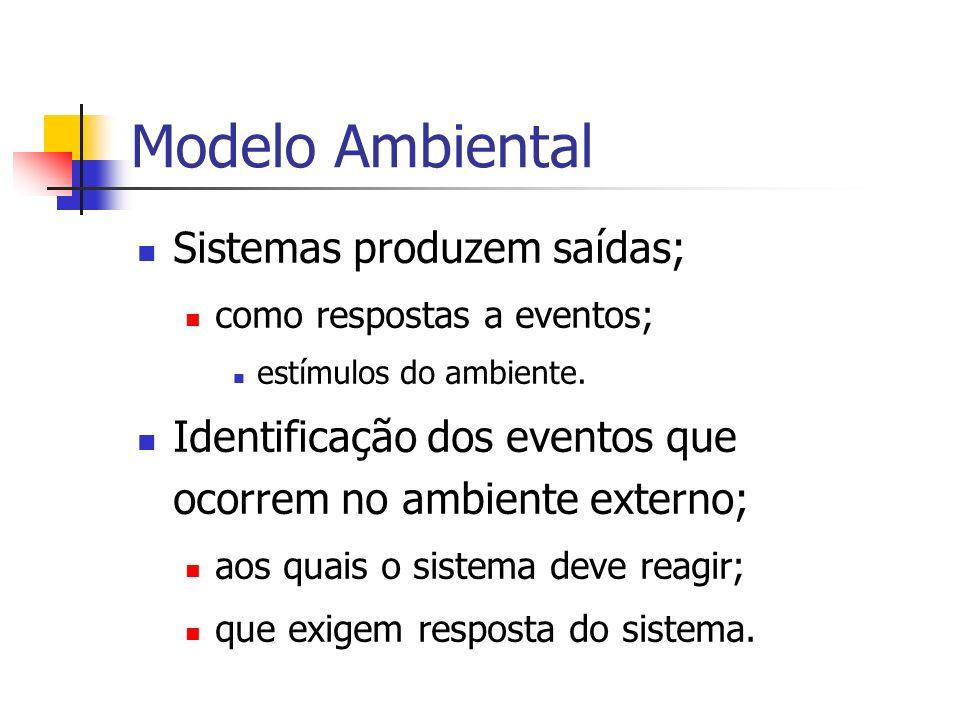Modelo Ambiental Sistemas produzem saídas; como respostas a eventos; estímulos do ambiente. Identificação dos eventos que ocorrem no ambiente externo;