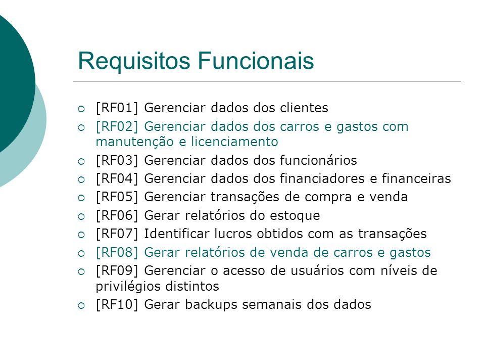 Requisitos Funcionais [RF01] Gerenciar dados dos clientes [RF02] Gerenciar dados dos carros e gastos com manutenção e licenciamento [RF03] Gerenciar d