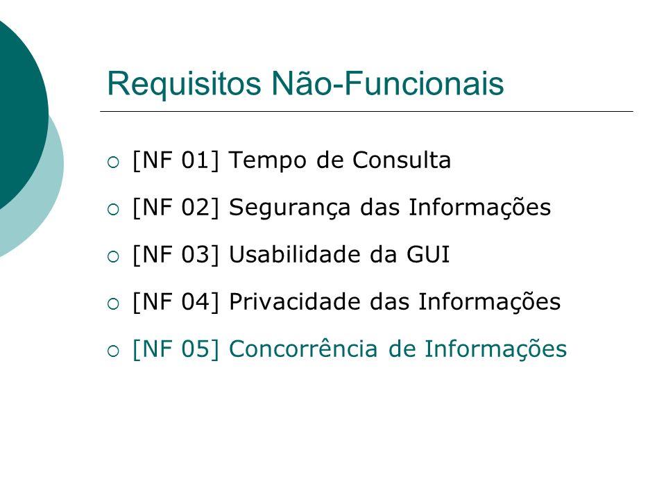 Requisitos Não-Funcionais [NF 01] Tempo de Consulta [NF 02] Segurança das Informações [NF 03] Usabilidade da GUI [NF 04] Privacidade das Informações [