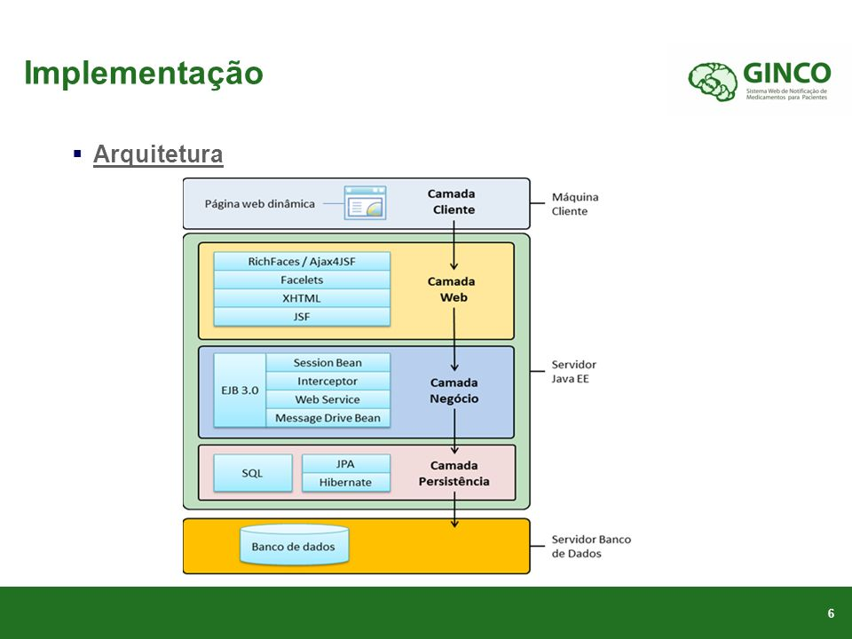 Implementação 6 Arquitetura