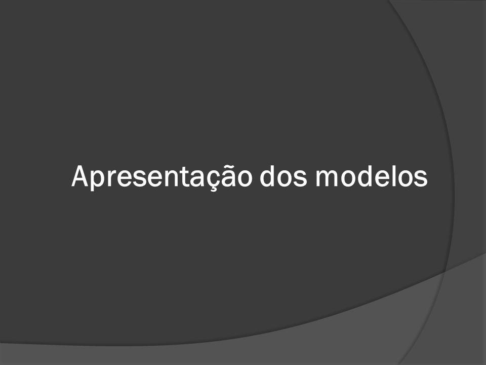 Apresentação dos modelos