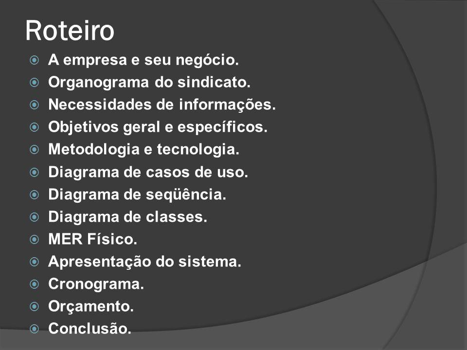 A empresa e seu negócio O sindicato das auto-escolas (SINDAUTO).