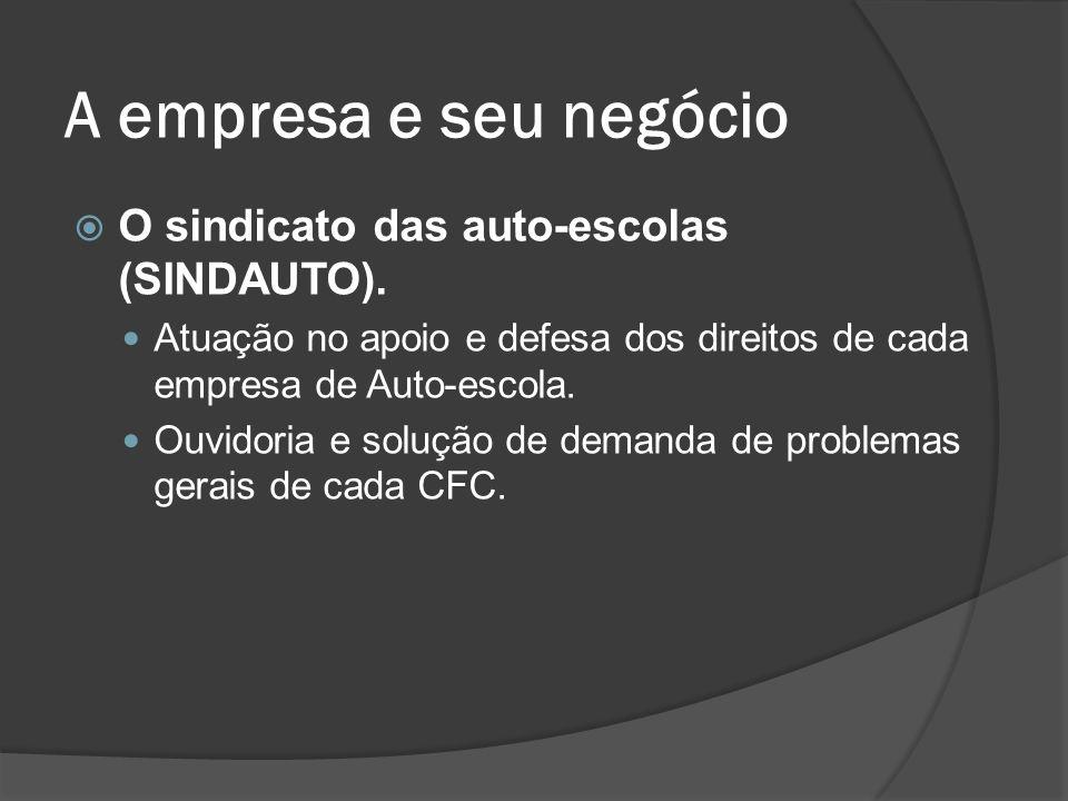 A empresa e seu negócio A auto-escola (ou CFC: Centro de Formação de Condutores).