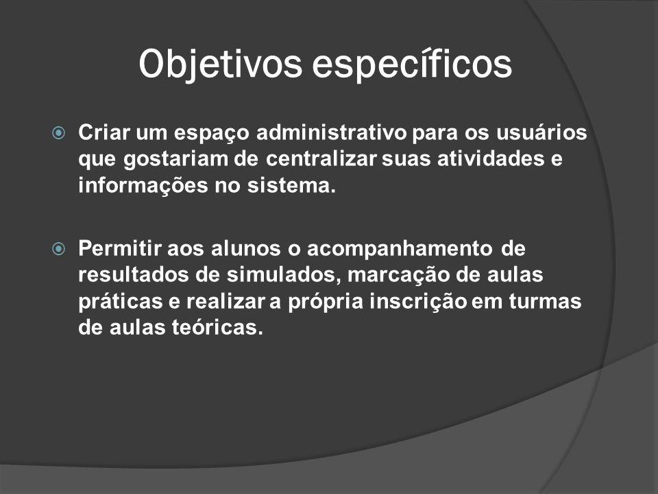 Objetivos específicos Criar um espaço administrativo para os usuários que gostariam de centralizar suas atividades e informações no sistema. Permitir