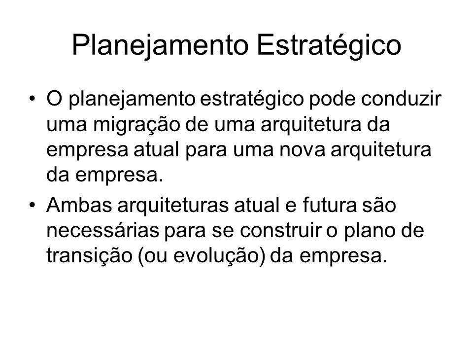 Planejamento Estratégico O planejamento estratégico pode conduzir uma migração de uma arquitetura da empresa atual para uma nova arquitetura da empresa.