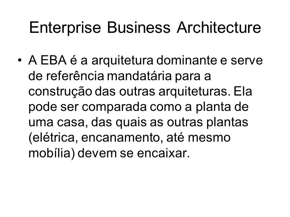 Enterprise Business Architecture A EBA é a arquitetura dominante e serve de referência mandatária para a construção das outras arquiteturas.