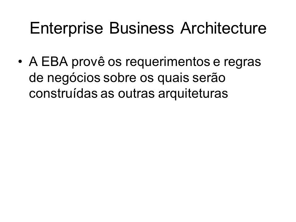 Enterprise Business Architecture A EBA provê os requerimentos e regras de negócios sobre os quais serão construídas as outras arquiteturas