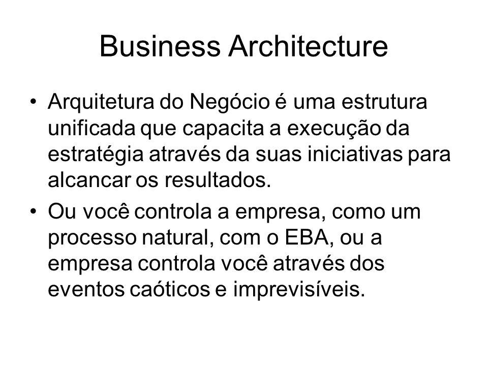 Business Architecture Arquitetura do Negócio é uma estrutura unificada que capacita a execução da estratégia através da suas iniciativas para alcancar os resultados.