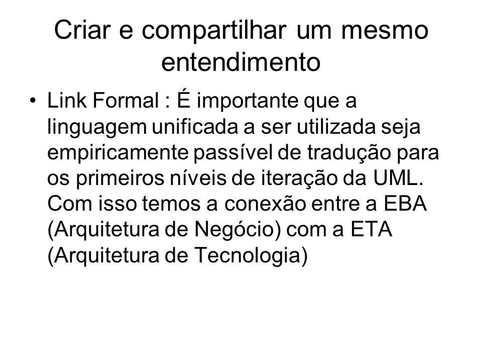 Criar e compartilhar um mesmo entendimento Link Formal : É importante que a linguagem unificada a ser utilizada seja empiricamente passível de tradução para os primeiros níveis de iteração da UML.