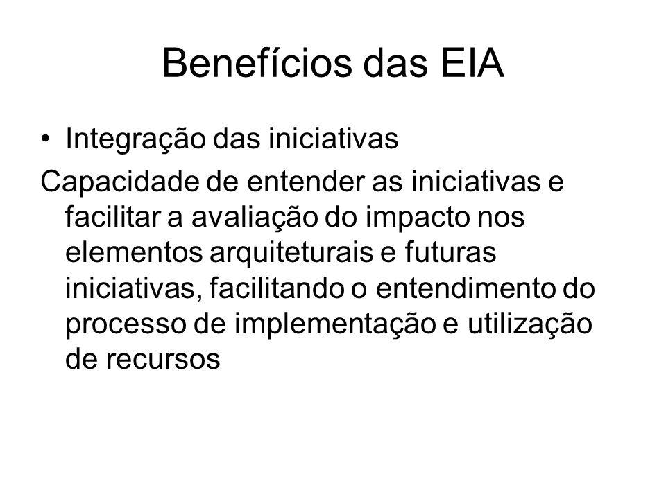 Benefícios das EIA Integração das iniciativas Capacidade de entender as iniciativas e facilitar a avaliação do impacto nos elementos arquiteturais e futuras iniciativas, facilitando o entendimento do processo de implementação e utilização de recursos