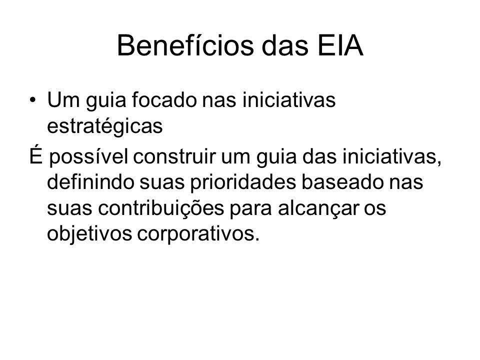 Benefícios das EIA Um guia focado nas iniciativas estratégicas É possível construir um guia das iniciativas, definindo suas prioridades baseado nas suas contribuições para alcançar os objetivos corporativos.