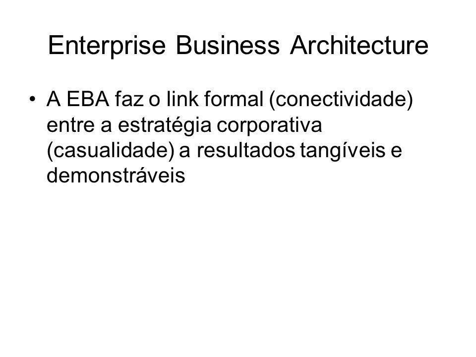 Benefícios das EIA Alinhamento da estratégia, visão e objetivos com as iniciativas da empresa Modelar a visão, os objetivos, as iniciativas e seus relacionamentos com as arquiteturas da empresa, para medir e acompanhar a evolução (mudança) da empresa e garantir a implementação das iniciativas estratégicas.
