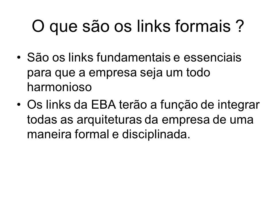 EBA como integrador através dos seus links formais