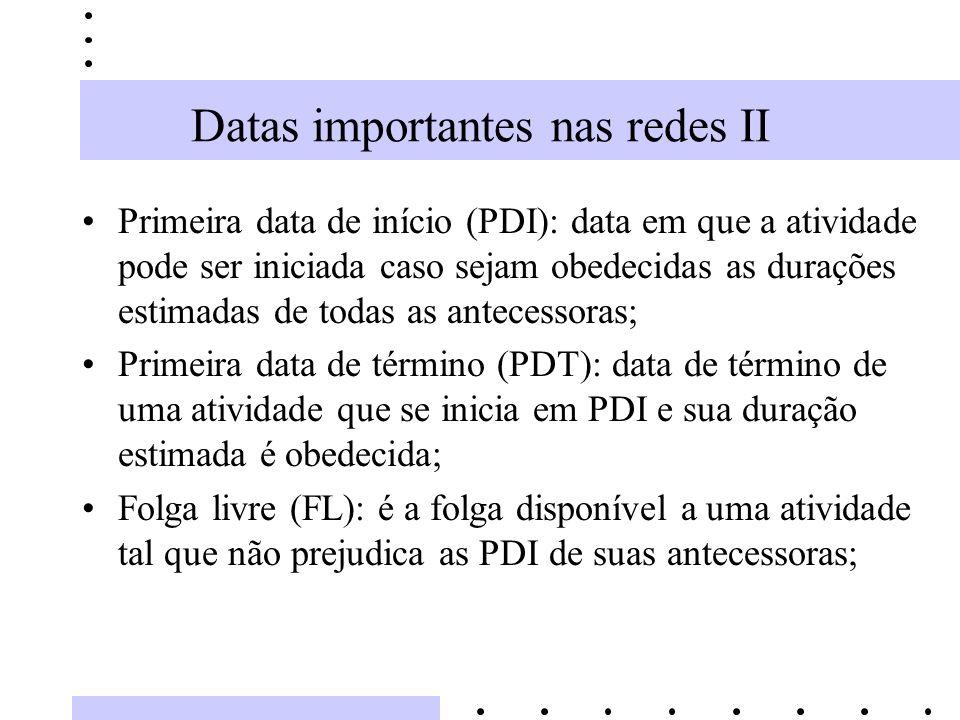 Datas importantes nas redes II Primeira data de início (PDI): data em que a atividade pode ser iniciada caso sejam obedecidas as durações estimadas de