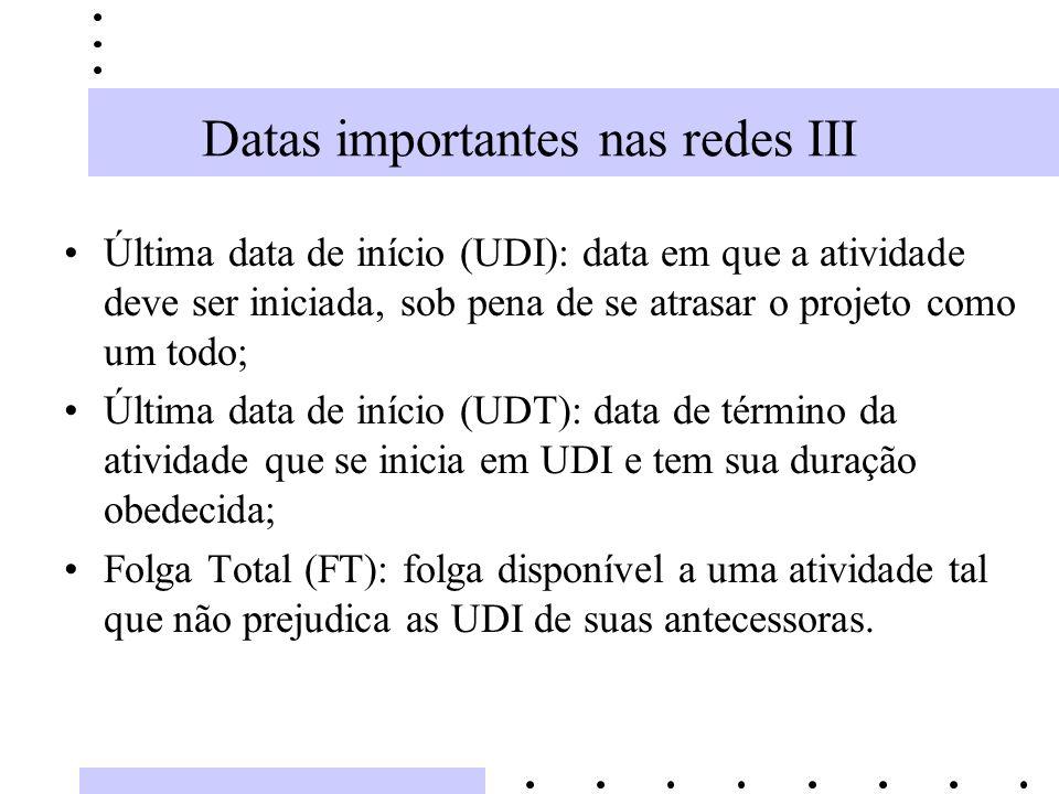 Datas importantes nas redes III Última data de início (UDI): data em que a atividade deve ser iniciada, sob pena de se atrasar o projeto como um todo;