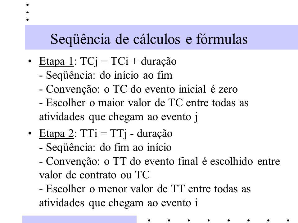 Seqüência de cálculos e fórmulas Etapa 1: TCj = TCi + duração - Seqüência: do início ao fim - Convenção: o TC do evento inicial é zero - Escolher o ma