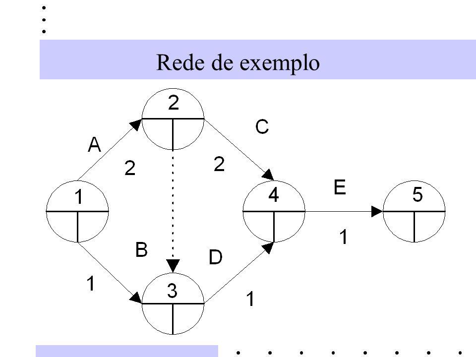 Rede de exemplo