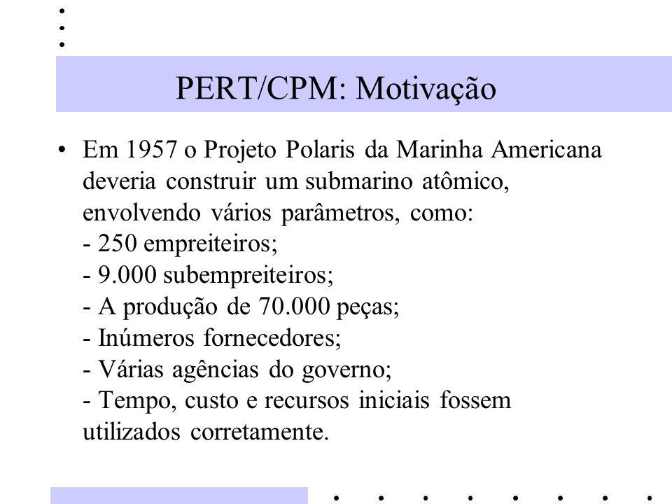 PERT/CPM: Motivação Em 1957 o Projeto Polaris da Marinha Americana deveria construir um submarino atômico, envolvendo vários parâmetros, como: - 250 e