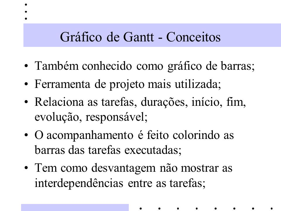 Gráfico de Gantt - Conceitos Também conhecido como gráfico de barras; Ferramenta de projeto mais utilizada; Relaciona as tarefas, durações, início, fi