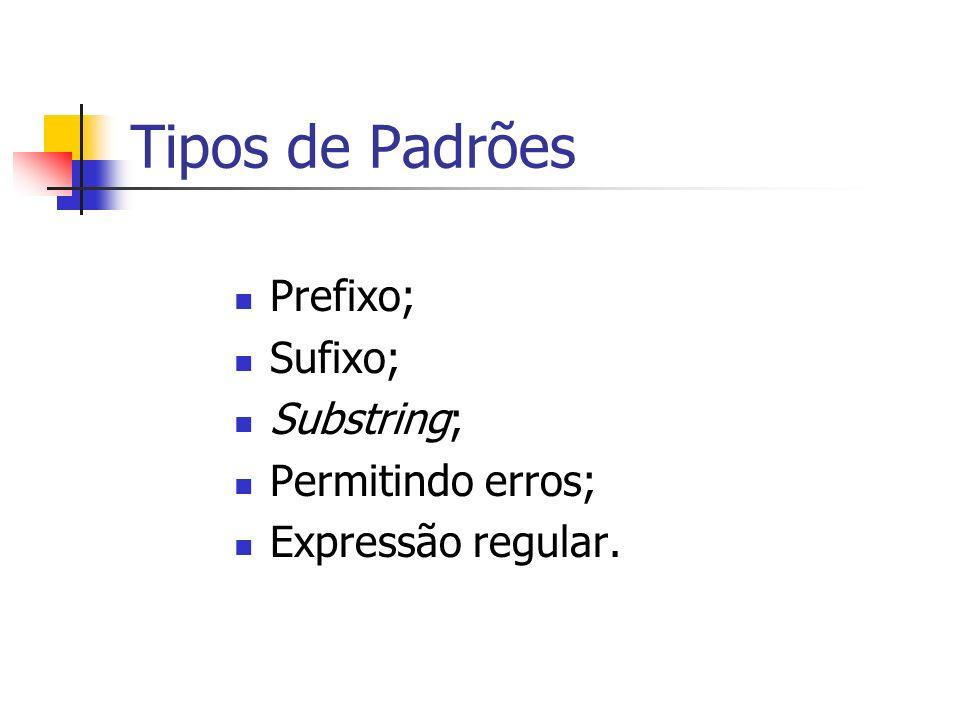 Tipos de Padrões Prefixo; Sufixo; Substring; Permitindo erros; Expressão regular.