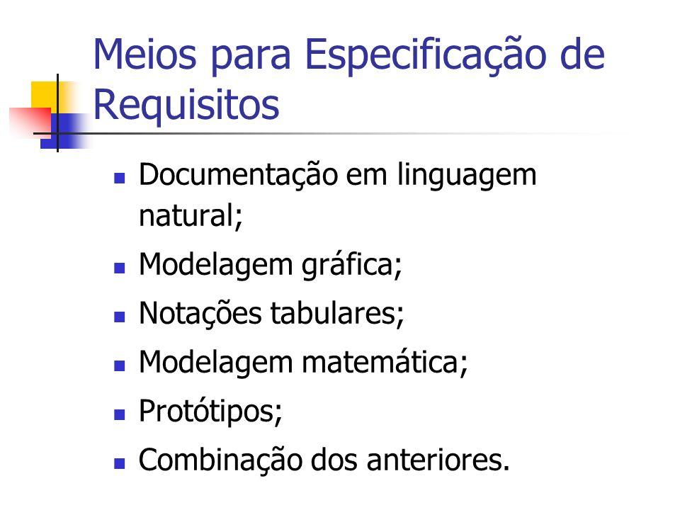 Meios para Especificação de Requisitos Documentação em linguagem natural; Modelagem gráfica; Notações tabulares; Modelagem matemática; Protótipos; Com
