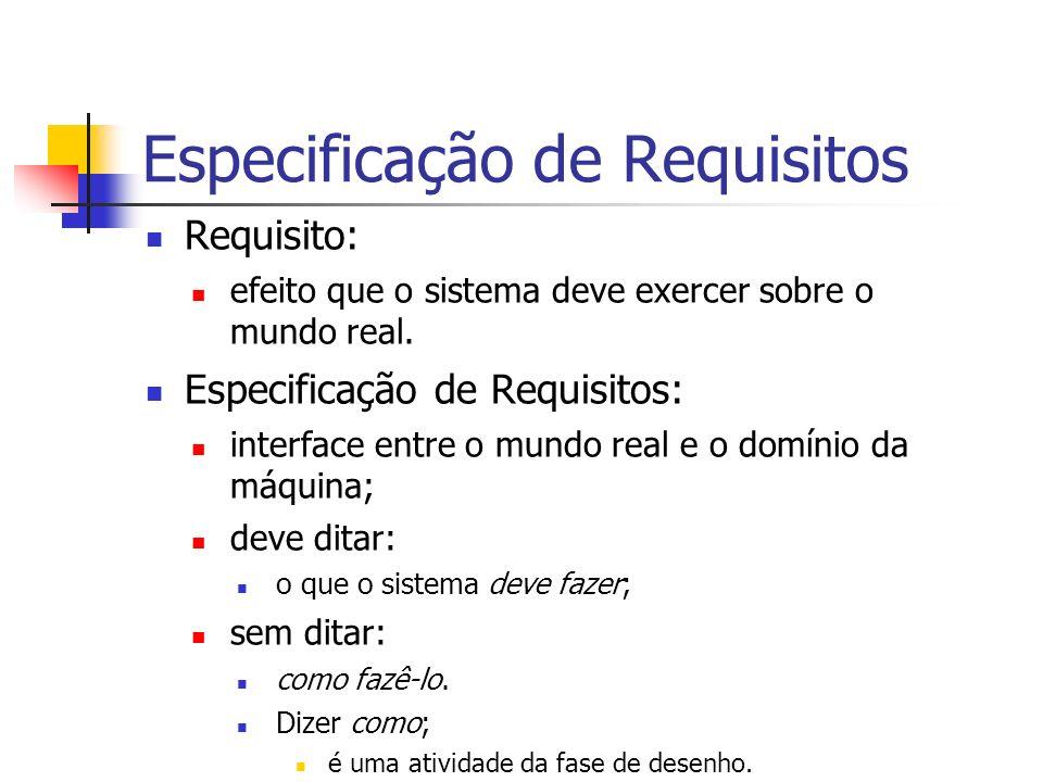 Especificação de Requisitos Requisito: efeito que o sistema deve exercer sobre o mundo real. Especificação de Requisitos: interface entre o mundo real