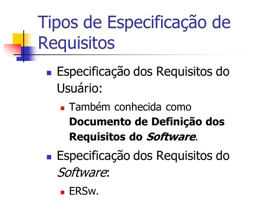 Tipos de Especificação de Requisitos Especificação dos Requisitos do Usuário: Também conhecida como Documento de Definição dos Requisitos do Software.