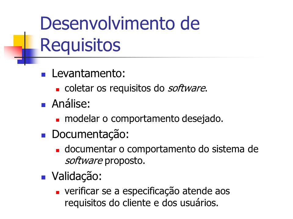 Desenvolvimento de Requisitos Levantamento: coletar os requisitos do software.