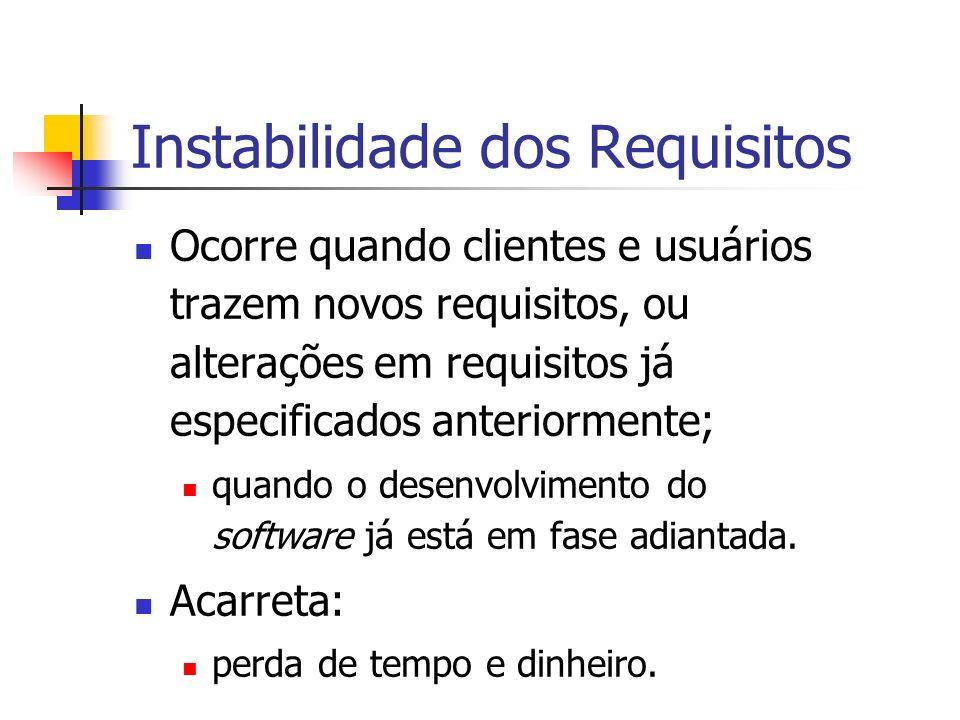 Instabilidade dos Requisitos Ocorre quando clientes e usuários trazem novos requisitos, ou alterações em requisitos já especificados anteriormente; quando o desenvolvimento do software já está em fase adiantada.