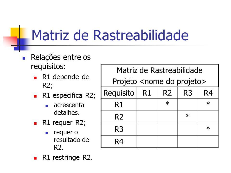 Matriz de Rastreabilidade Projeto RequisitoR1R2R3R4 R1** R2* R3* R4 Relações entre os requisitos: R1 depende de R2; R1 especifica R2; acrescenta detalhes.