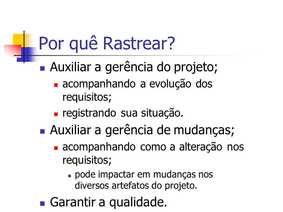 Por quê Rastrear.