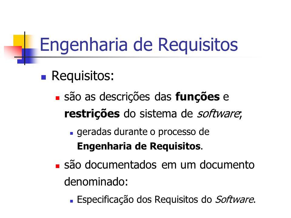 Engenharia de Requisitos Uma boa engenharia de requisitos é um passo essencial; para o desenvolvimento de um bom produto.