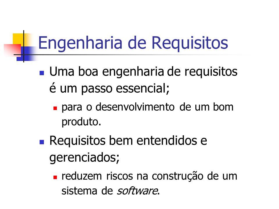Terminologia da Engenharia de Requisitos propriedades do domínio requisitos do cliente computador programa especificação domínio da aplicação domínio da máquina