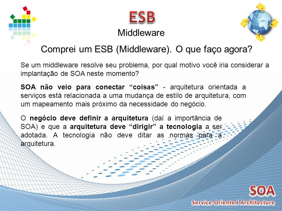 Middleware Comprei um ESB (Middleware). O que faço agora? Se um middleware resolve seu problema, por qual motivo você iria considerar a implantação de