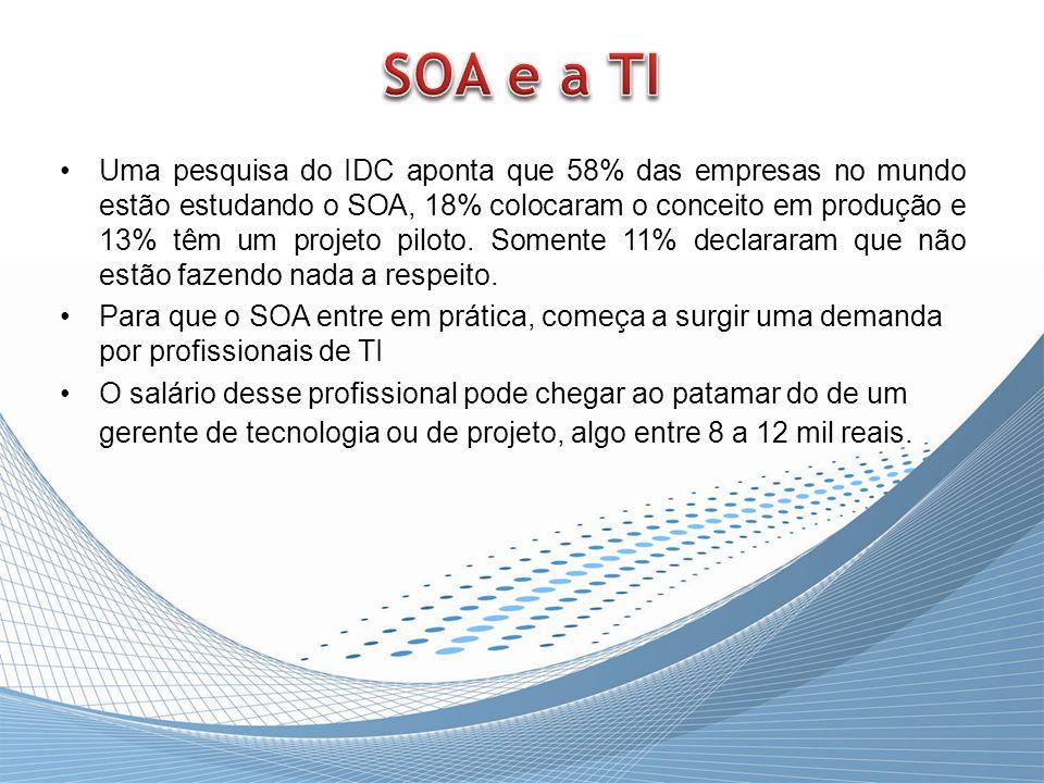Uma pesquisa do IDC aponta que 58% das empresas no mundo estão estudando o SOA, 18% colocaram o conceito em produção e 13% têm um projeto piloto. Some