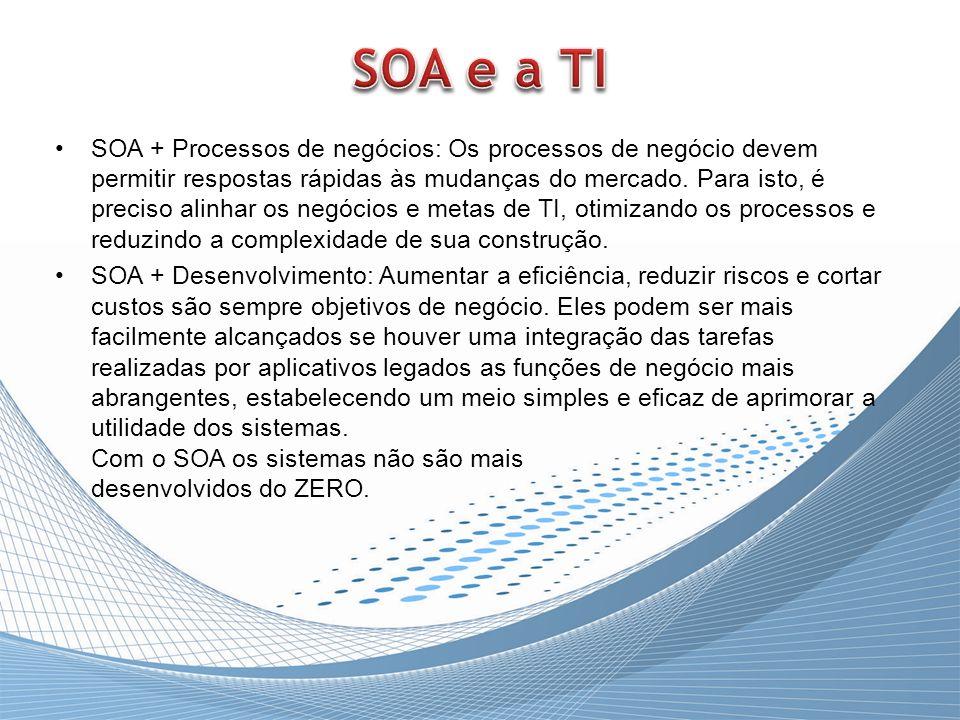 SOA + Processos de negócios: Os processos de negócio devem permitir respostas rápidas às mudanças do mercado. Para isto, é preciso alinhar os negócios