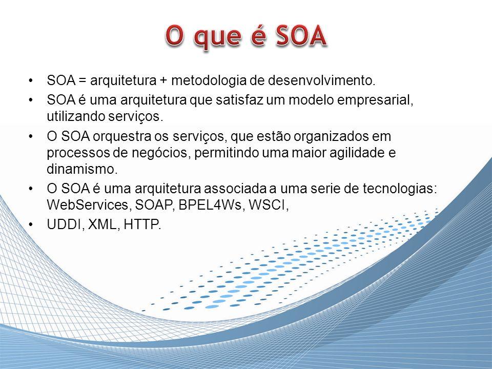 SOA = arquitetura + metodologia de desenvolvimento. SOA é uma arquitetura que satisfaz um modelo empresarial, utilizando serviços. O SOA orquestra os