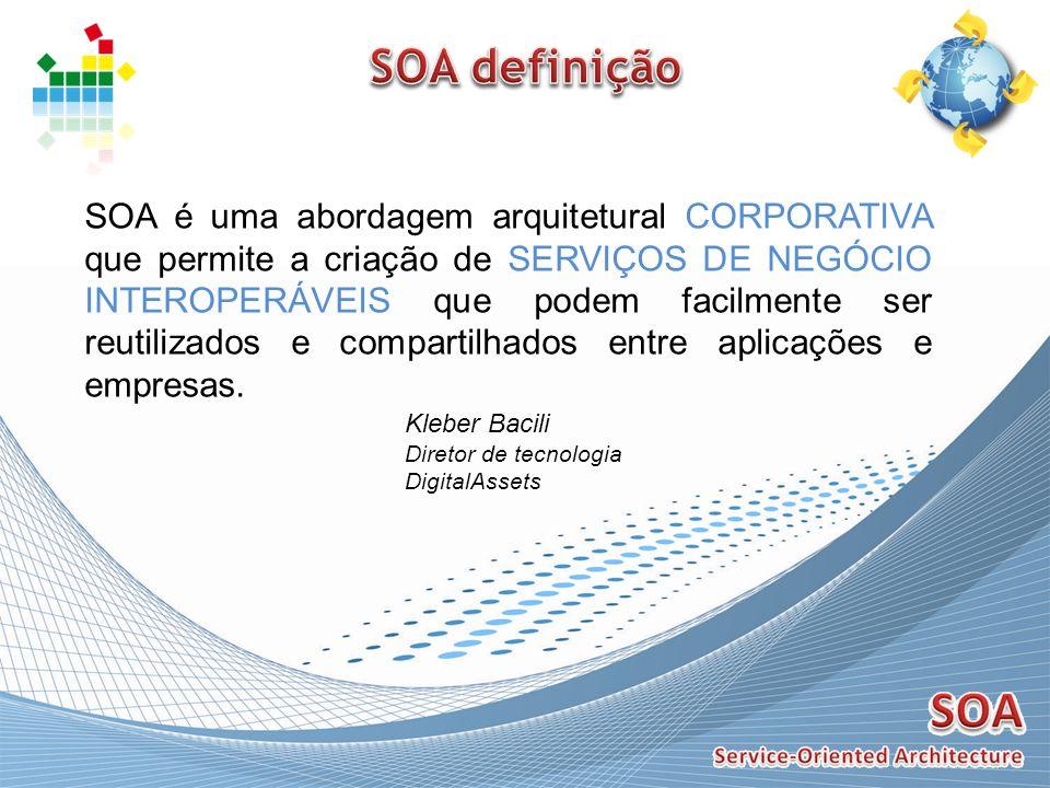 SOA é uma abordagem arquitetural CORPORATIVA que permite a criação de SERVIÇOS DE NEGÓCIO INTEROPERÁVEIS que podem facilmente ser reutilizados e compa