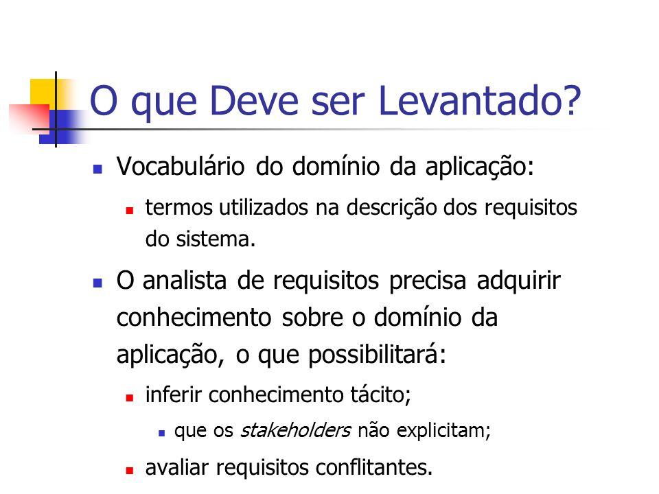 O que Deve ser Levantado? Vocabulário do domínio da aplicação: termos utilizados na descrição dos requisitos do sistema. O analista de requisitos prec