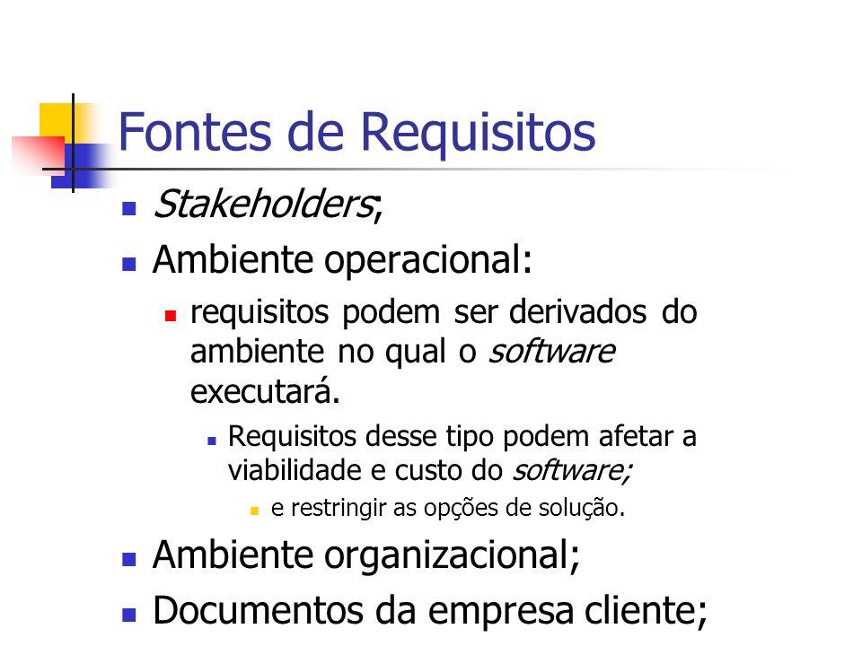 Stakeholders; Ambiente operacional: requisitos podem ser derivados do ambiente no qual o software executará. Requisitos desse tipo podem afetar a viab