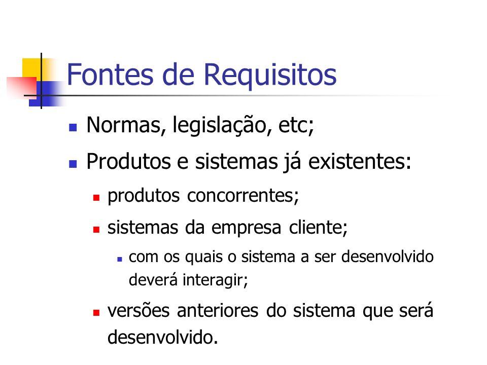 Normas, legislação, etc; Produtos e sistemas já existentes: produtos concorrentes; sistemas da empresa cliente; com os quais o sistema a ser desenvolv