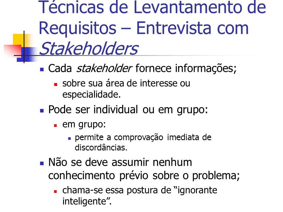 Cada stakeholder fornece informações; sobre sua área de interesse ou especialidade. Pode ser individual ou em grupo: em grupo: permite a comprovação i