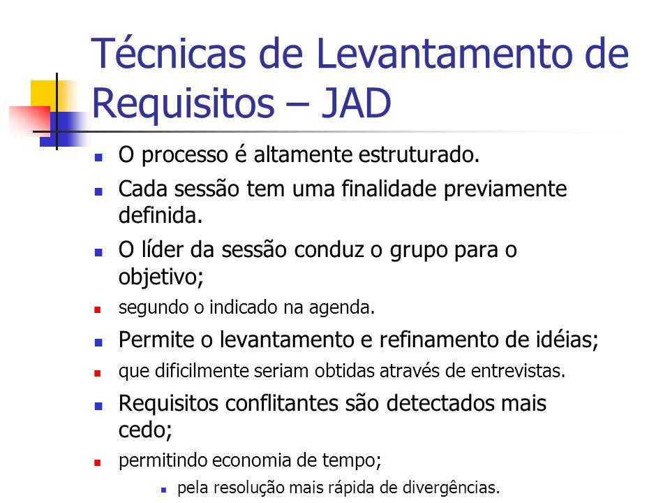 Técnicas de Levantamento de Requisitos – JAD O processo é altamente estruturado. Cada sessão tem uma finalidade previamente definida. O líder da sessã