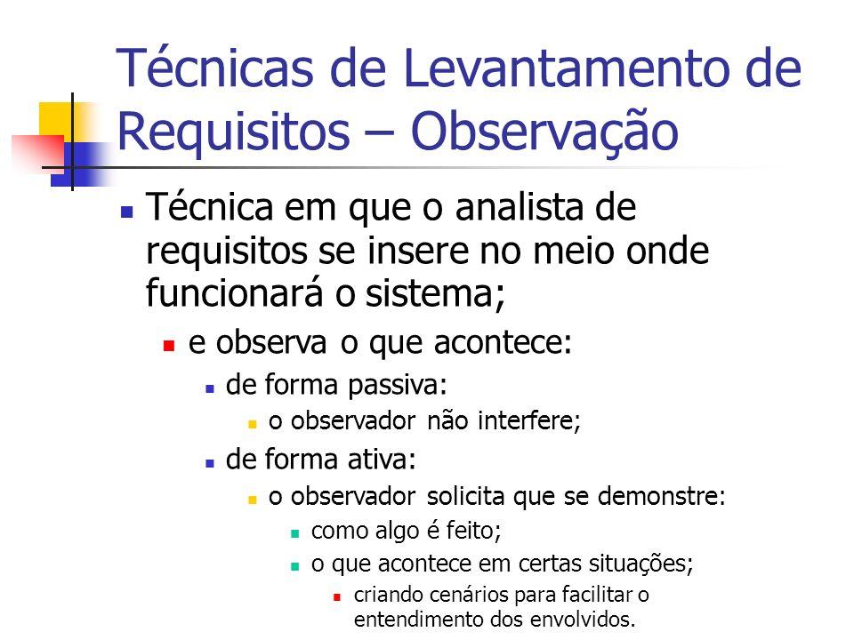 Técnica em que o analista de requisitos se insere no meio onde funcionará o sistema; e observa o que acontece: de forma passiva: o observador não inte