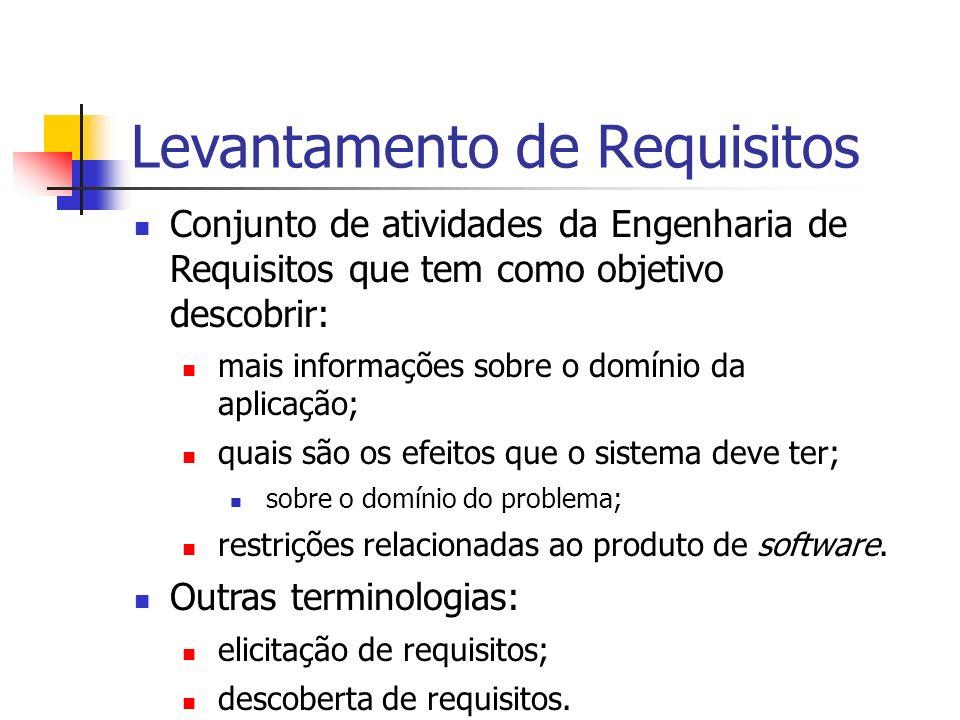 Levantamento de Requisitos Conjunto de atividades da Engenharia de Requisitos que tem como objetivo descobrir: mais informações sobre o domínio da apl