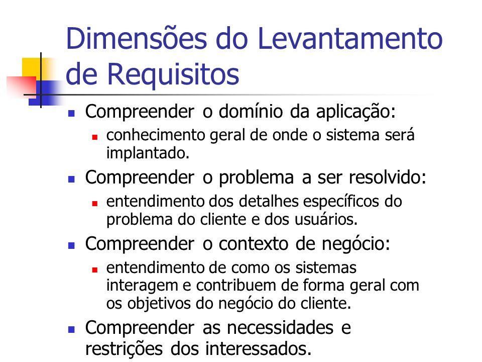 Técnicas de Levantamento de Requisitos – Protótipos São ferramentas para o levantamento e validação de requisitos.